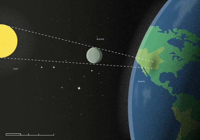 Sonnenfinsternis-Prozess auf Amerika Vektor-Illustration