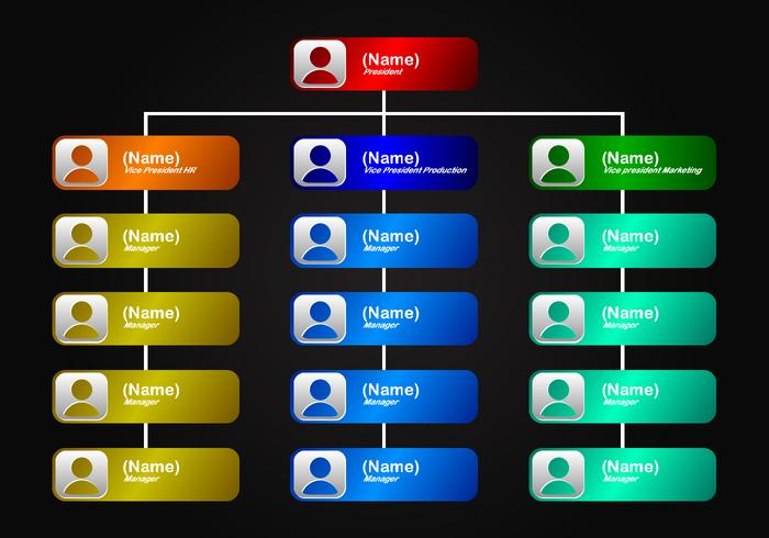 Org Chart For Business Free Vector