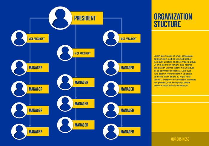 Organization Structure Free Vector