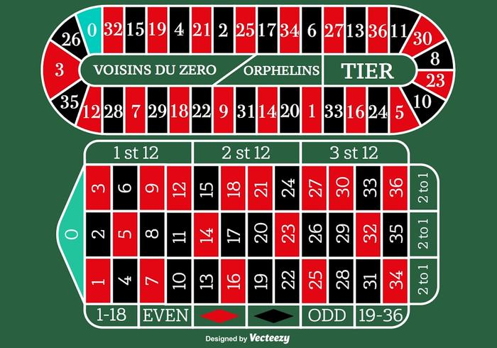 Vector European Roulette Table For Any Project