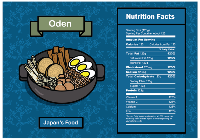 Free Oden Nutrition Facts Vector