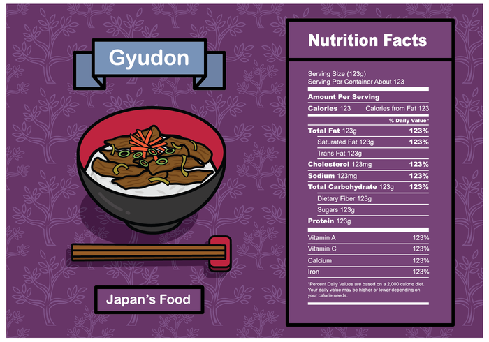 Free Gyudon Nutrition Facts Vector