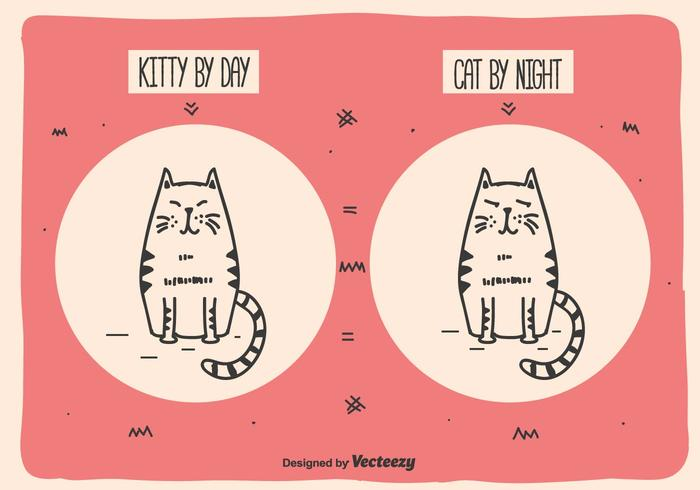 Funny Cat Vector