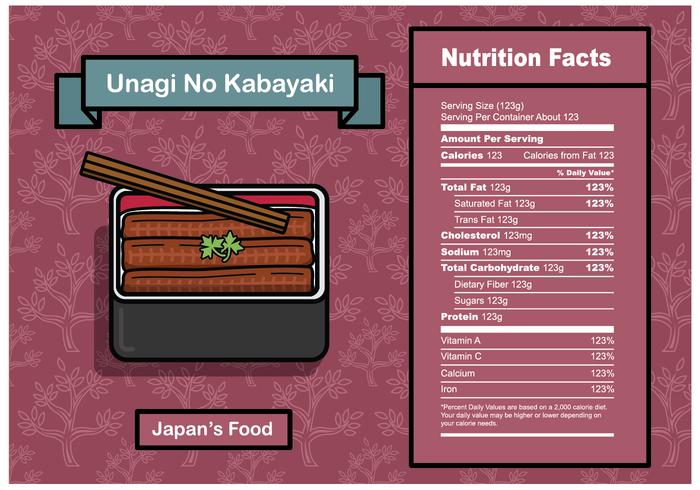 Free Unagi No Kabayaki Nutrition Facts Vector