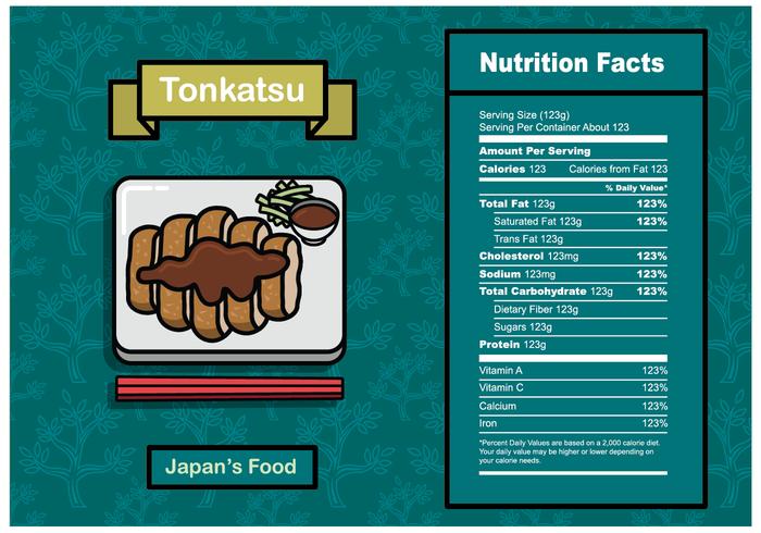 Free Tonkatsu Nutrition Facts Vector