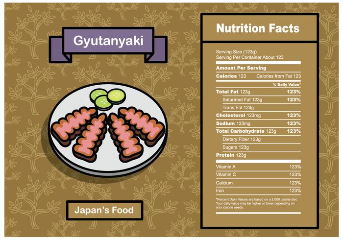 Free Gyutanyaki Nutrition Facts Vector
