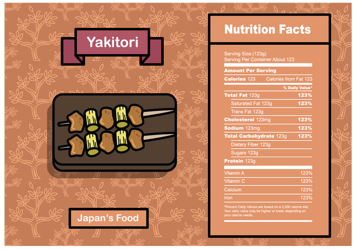 Free Yakitori Nutrition Facts Vector