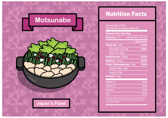 Free Motsunabe Nutrition Facts Vector