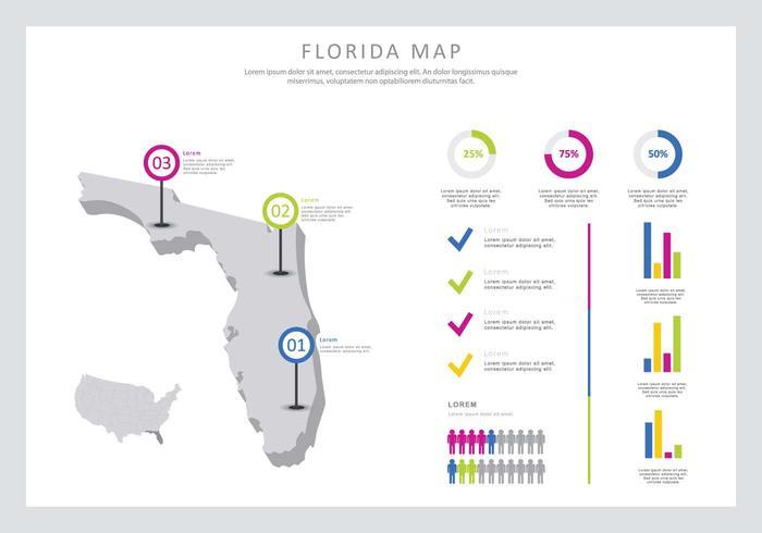Ilustración Infográfica Gratuita de la Florida