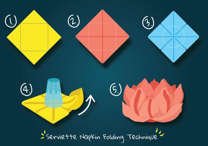 Serviette Servett Folding Technique Vector