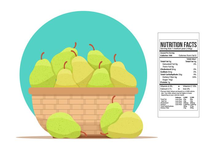 Pear Nutrition Facts Vector Illustration