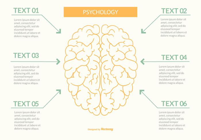 Flat Style Psychology Infographic Illustration