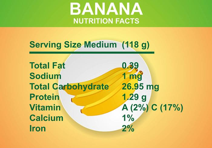 Banana Nutrition Facts Vector