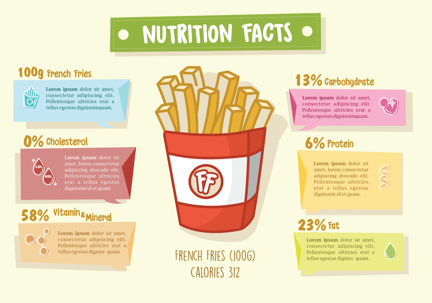 french fries nutrition facts - download free vector art, stock