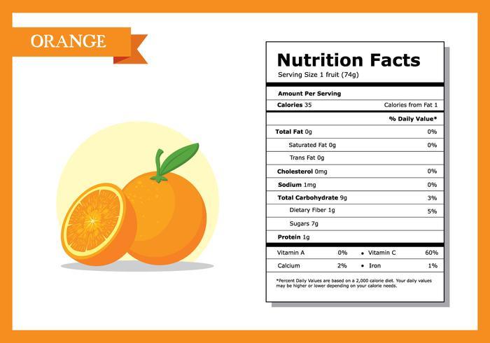 Naranja nutrición hechos vector