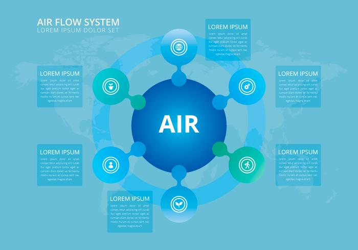 Life of Nature. Air Flow System.