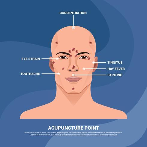 Akupunkturpunkt in der Mann-Gesichts-Vektor-Illustration