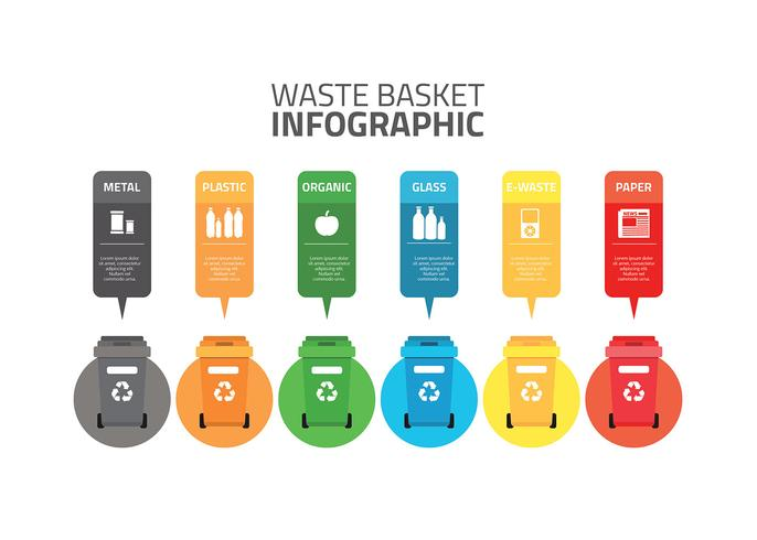 Waste Baskets Infographic Free Vector