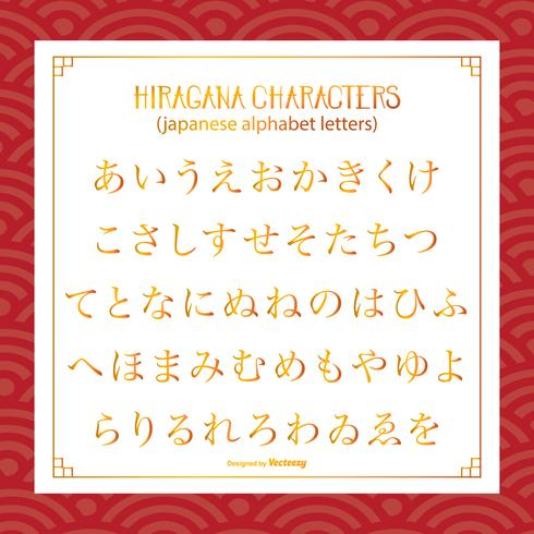 Hiragana Japanese Characters/Letters