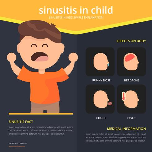 Sinusitis Explanation For Kids Vector