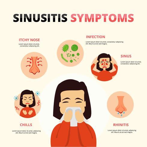 sinusitis vector cartoon infographic