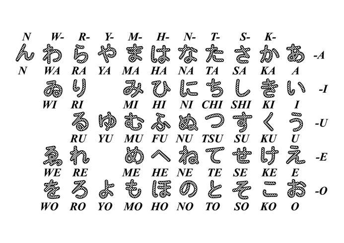 Vettore di lettere giapponesi