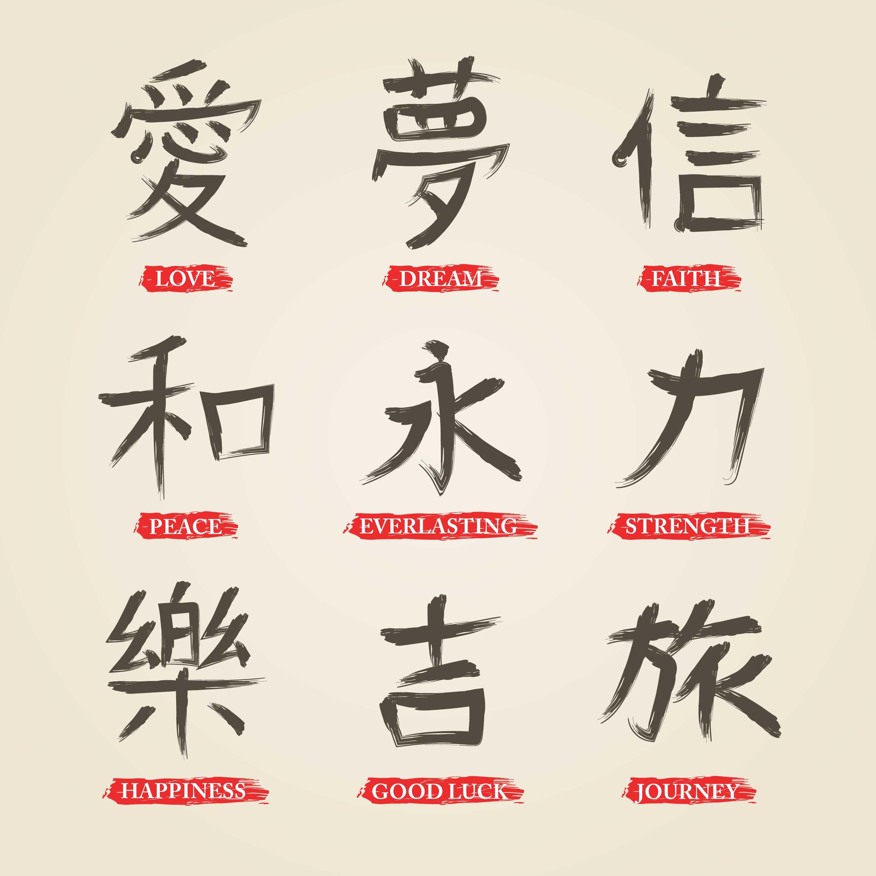 Japanese writing translation free