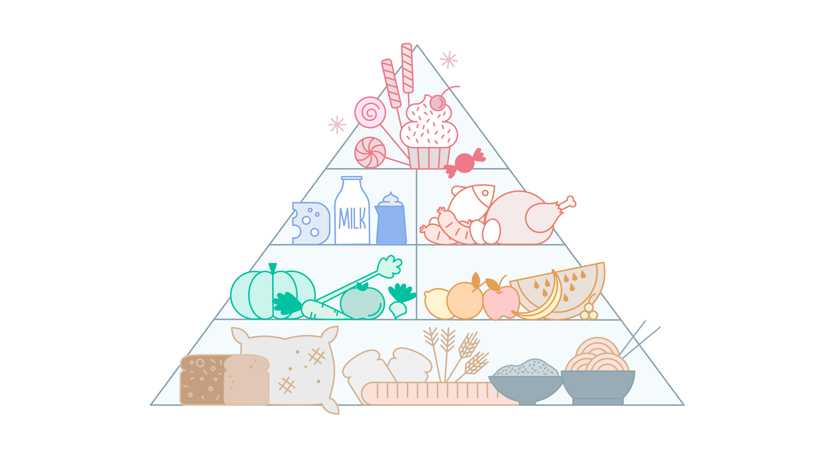 Free Food Pyramid Vector Download Free Vector Art Stock