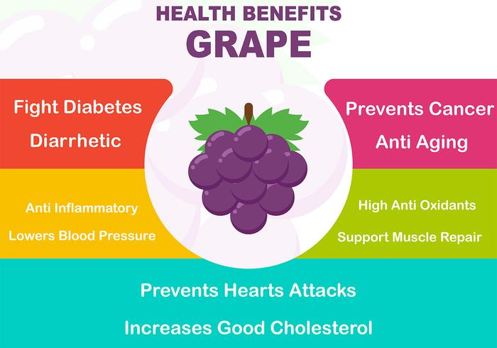 Infografía de beneficios de la fruta de la uva