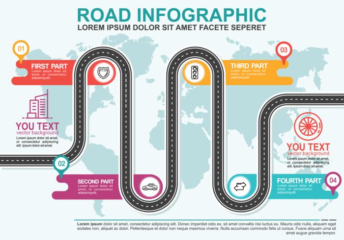 routekaart infographic
