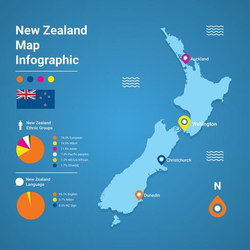 New Zealand Map Infographic Free Vector