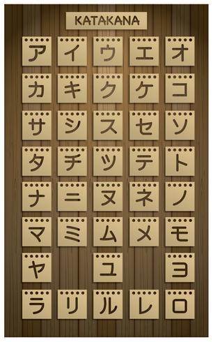Freier Katakana japanischer Buchstabe-Vektor