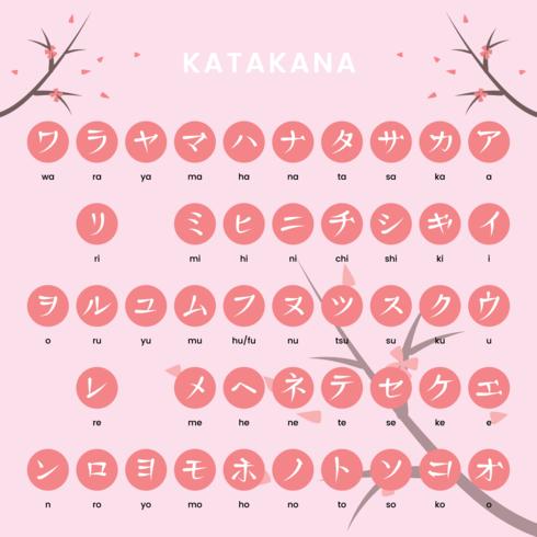 Katakana alfabet Vector