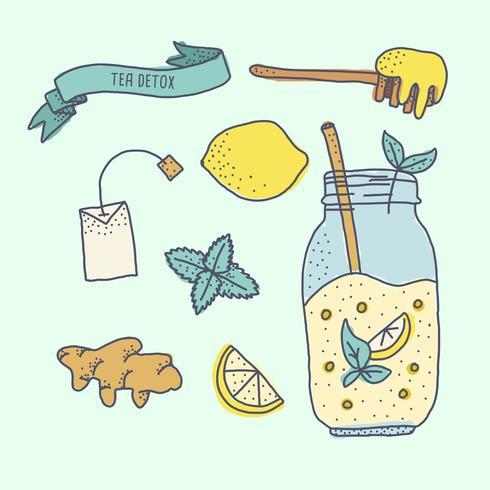 Detox Tea Recept