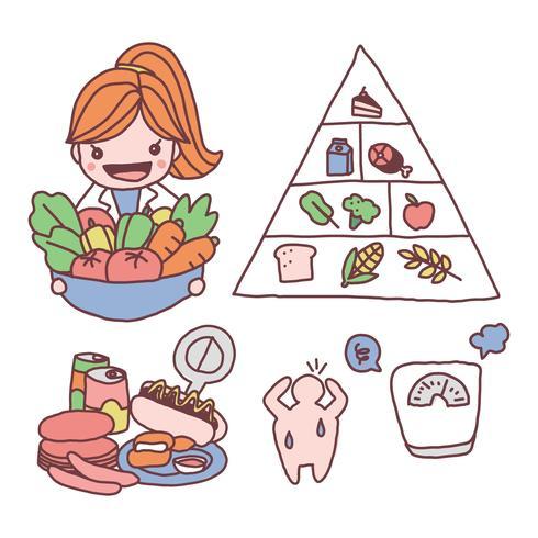Superleuke vrolijke voedingsdeskundige