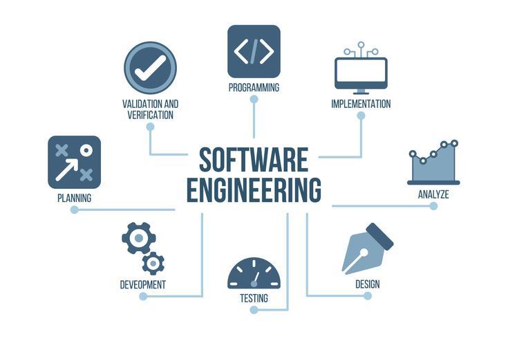uitstekende reeks software-ingenieursvectoren