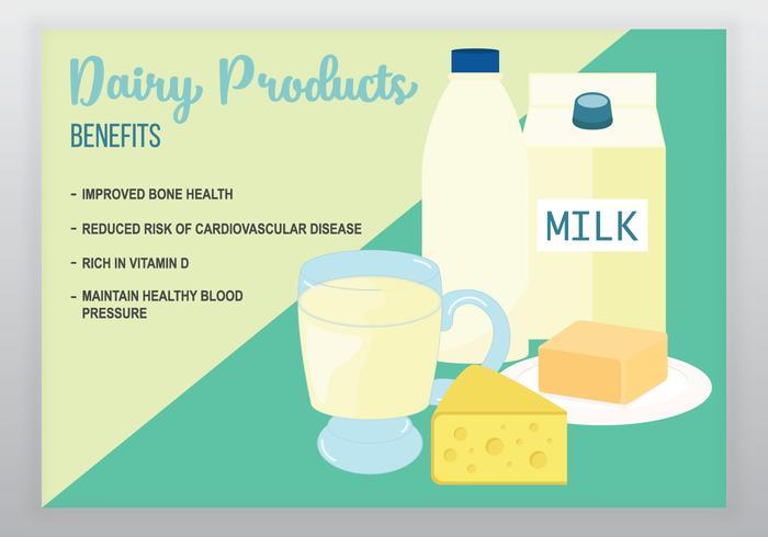 Milchprodukte Vorteile Vektor