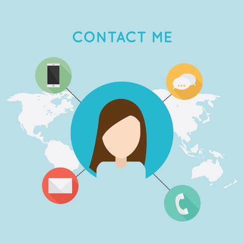 Contactez moi