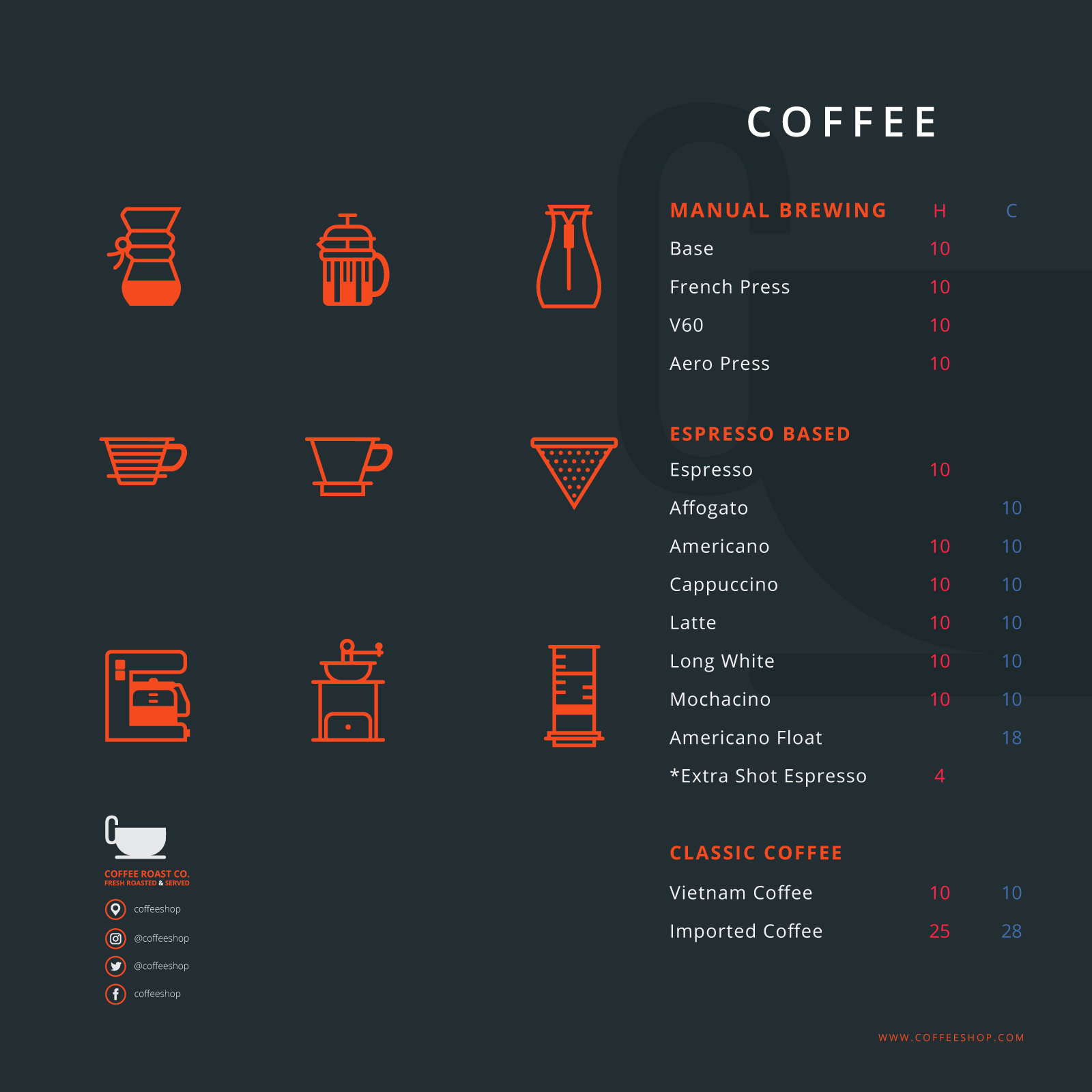 coffee menu free vector art 2832 free downloads