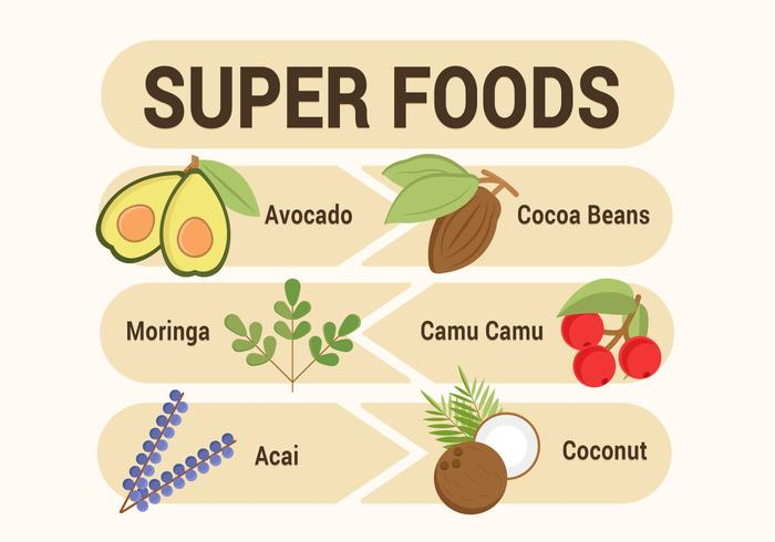 Illustrations vectorielles Super Foods