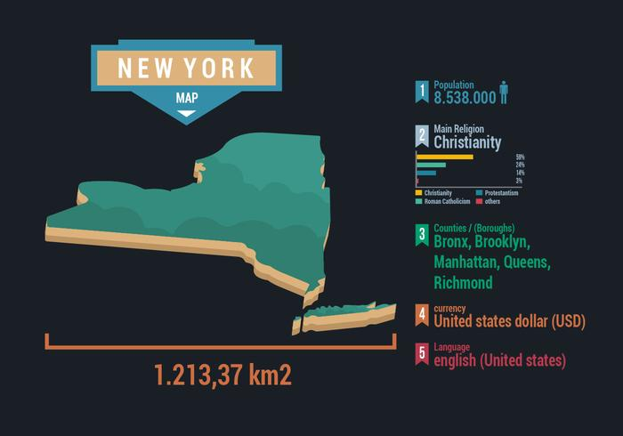New York City Map Vector met Infographic