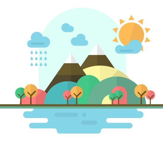Platt landskapsdesign