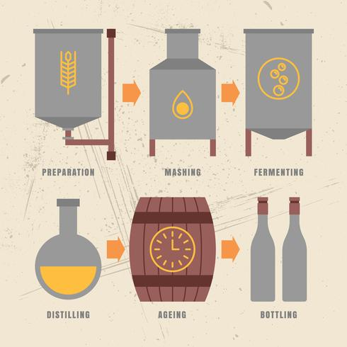Whisky Making Vector Illustration