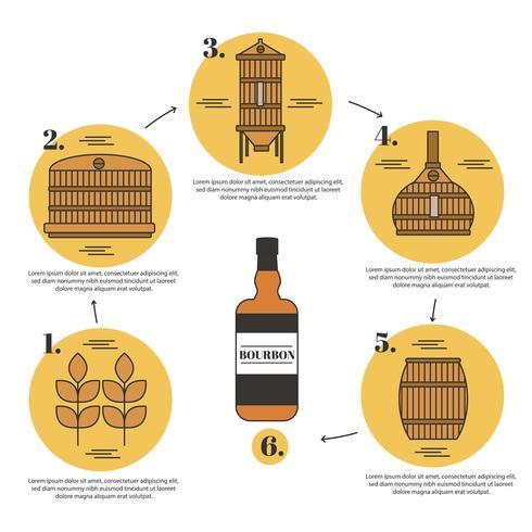 Bourbon plat faisant le vecteur de processus