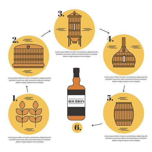 vector de proceso de fabricación de bourbon plano