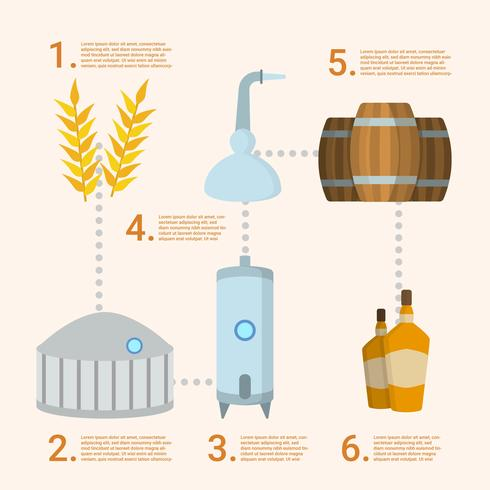 Flat Bourbon Process Vector