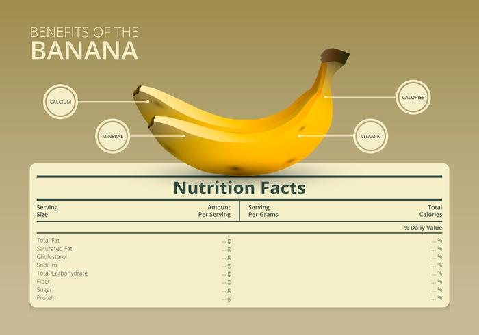 Illustration eines Nährwertkennzeichens mit einer Bananen-Frucht