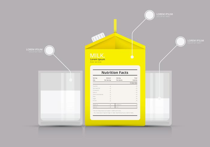 Nutrition Facts of Milk Infographic Templates, with Glass of Milk
