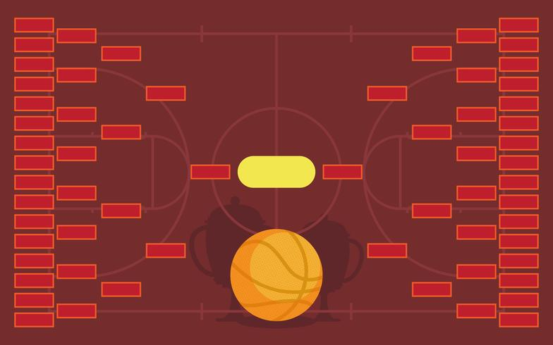 Basketball Tournament Bracket Poster Template
