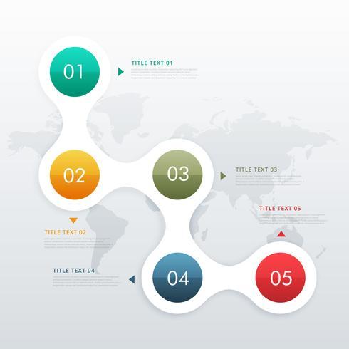 Fem stegs infografisk design för företagets arbetsflöde
